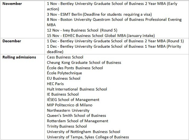 Application deadlines of top international MBA programmes_4.jpg
