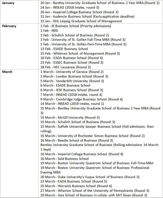 Application deadlines of top international MBA programmes_1.jpg